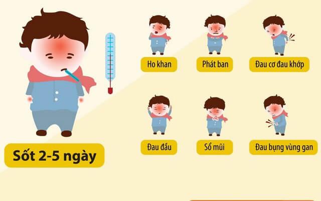 Triệu chứng sốt xuất huyết thường gặp ở trẻ